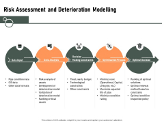Construction Production Facilities Risk Assessment And Deterioration Modelling Elements PDF