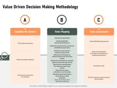 Construction Production Facilities Value Driven Decision Making Methodology Infographics PDF