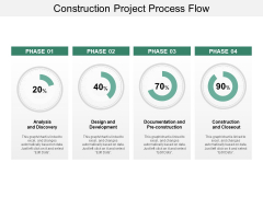 Construction Project Process Flow Ppt PowerPoint Presentation Portfolio Good