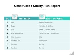 Construction Quality Plan Report Ppt PowerPoint Presentation Pictures Guide PDF