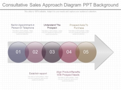 Consultative Sales Approach Diagram Ppt Background