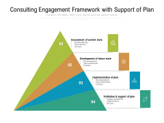 Consulting Engagement Framework With Support Of Plan Ppt PowerPoint Presentation Summary Aids PDF