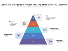 Consulting Engagement Process With Implementation And Diagnosis Ppt PowerPoint Presentation Outline Graphic Images PDF