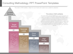 Consulting Methodology Ppt Powerpoint Templates