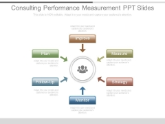 Consulting Performance Measurement Ppt Slides