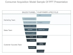 Consumer Acquisition Model Sample Of Ppt Presentation