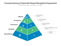Consumer Advocacy Pyramid With Reward Recognition Empowerment Ppt PowerPoint Presentation Styles Infographics