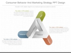 Consumer Behavior And Marketing Strategy Ppt Design