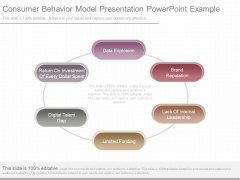 Consumer Behavior Model Presentation Powerpoint Example