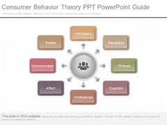 Consumer Behavior Theory Ppt Powerpoint Guide