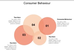 Consumer Behaviour Ppt PowerPoint Presentation Layouts Good Cpb
