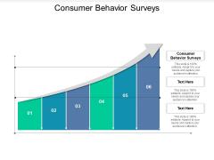 Consumer Behaviour Surveys Ppt PowerPoint Presentation Show Diagrams