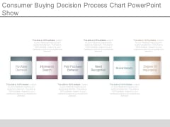 Consumer Buying Decision Process Chart Powerpoint Show