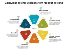 Consumer Buying Decisions With Product Reviews Ppt PowerPoint Presentation Gallery Design Inspiration PDF