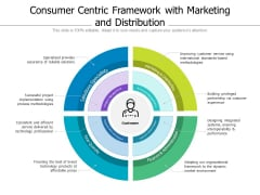 Consumer Centric Framework With Marketing And Distribution Ppt PowerPoint Presentation File Layouts PDF