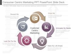 Consumer Centric Marketing Ppt Powerpoint Slide Deck