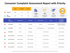 Consumer Complaint Assessment Report With Priority Ppt PowerPoint Presentation Inspiration Design Inspiration PDF