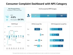 Consumer Complaint Dashboard With NPS Category Ppt PowerPoint Presentation Pictures Grid PDF