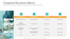 Consumer Complaint Handling Process Complaint Escalation Matrix Portrait PDF
