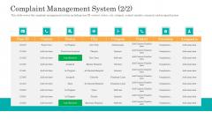 Consumer Complaint Handling Process Complaint Management System Internet Microsoft PDF