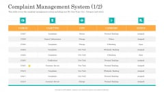 Consumer Complaint Handling Process Complaint Management System Rules PDF