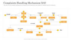 Consumer Complaint Handling Process Complaints Handling Mechanism Customer Diagrams PDF