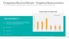 Consumer Complaint Handling Process Complaints Received Details Graphical Representation Information PDF
