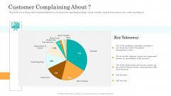 Consumer Complaint Handling Process Customer Complaining About Ppt File Shapes PDF