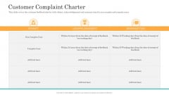 Consumer Complaint Handling Process Customer Complaint Charter Ppt Icon Show PDF