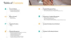 Consumer Complaint Handling Process Table Of Contents Ppt Portfolio Visuals PDF