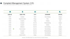 Consumer Complaint Procedure Complaint Management System Category Ideas PDF