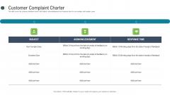 Consumer Complaint Procedure Customer Complaint Charter Ppt Summary Template PDF