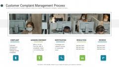 Consumer Complaint Procedure Customer Complaint Management Process Ppt Inspiration Graphics Design PDF