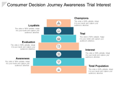 Consumer Decision Journey Awareness Trial Interest Ppt Powerpoint Presentation Model Clipart Images