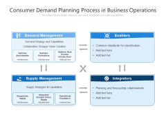 Consumer Demand Planning Process In Business Operations Ppt PowerPoint Presentation Icon Guide PDF