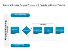 Consumer Demand Planning Process With Financial And Supply Planning Ppt PowerPoint Presentation Professional Layout PDF