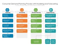 Consumer Demand Planning Process With Modeling And Forecasting Ppt PowerPoint Presentation Infographics Ideas PDF