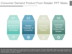 Consumer Demand Product From Retailer Ppt Slides