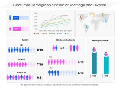 Consumer Demographic Based On Marriage And Divorce Ppt PowerPoint Presentation File Slideshow PDF