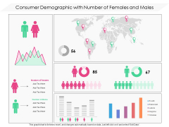 Consumer Demographic With Number Of Females And Males Ppt PowerPoint Presentation File Infographics PDF
