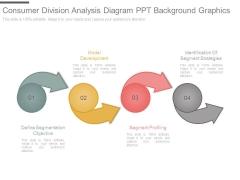 Consumer Division Analysis Diagram Ppt Background Graphics
