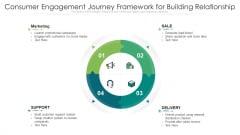 Consumer Engagement Journey Framework For Building Relationship Ppt PowerPoint Presentation File Icons PDF