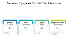 Consumer Engagement Plan With Brand Awareness Ppt PowerPoint Presentation Inspiration Visuals