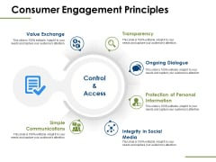Consumer Engagement Principles Ppt PowerPoint Presentation Show File Formats