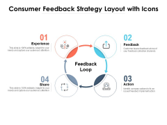 Consumer Feedback Strategy Layout With Icons Ppt PowerPoint Presentation Outline Example Introduction