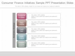Consumer Finance Initiatives Sample Ppt Presentation Slides