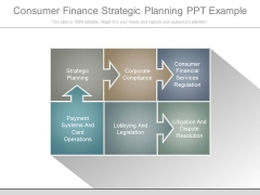 Consumer Finance Strategic Planning Ppt Example