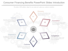Consumer Financing Benefits Powerpoint Slides Introduction