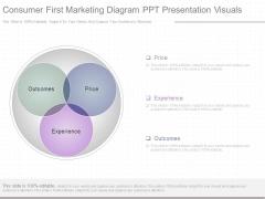 Consumer First Marketing Diagram Ppt Presentation Visuals