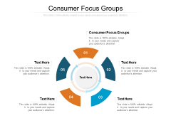 Consumer Focus Groups Ppt PowerPoint Presentation Model Mockup Cpb